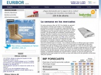 euribor.com.es