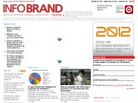 infobrand.com.ar