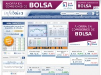 infobolsa.es